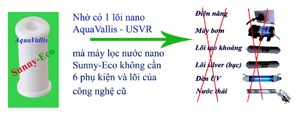 uu-viet-vuot-troi-cua-may-loc-nuoc-nano-sunny-eco