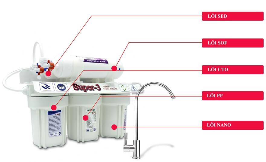 máy lọc nước nano super 3