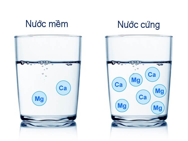 Thành phần nước cứng và nước mềm