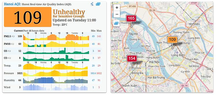 Trang web cập nhật ô nhiễm không khí