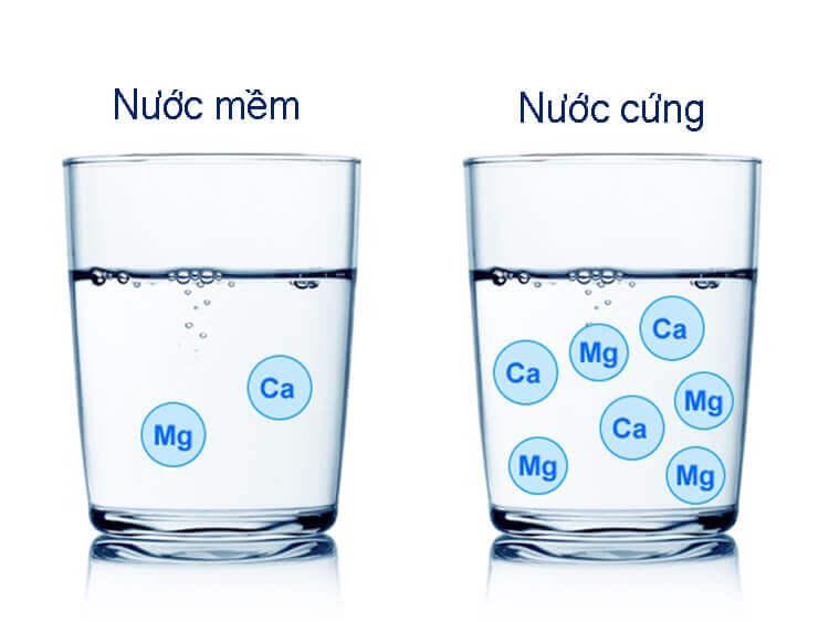 Hàm lượng ion quyết định độ cứng của nước